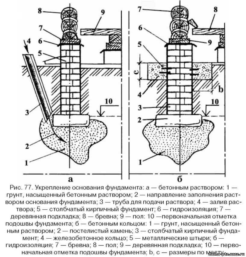 Как усилить фундамент кирпичного дома своими руками 86